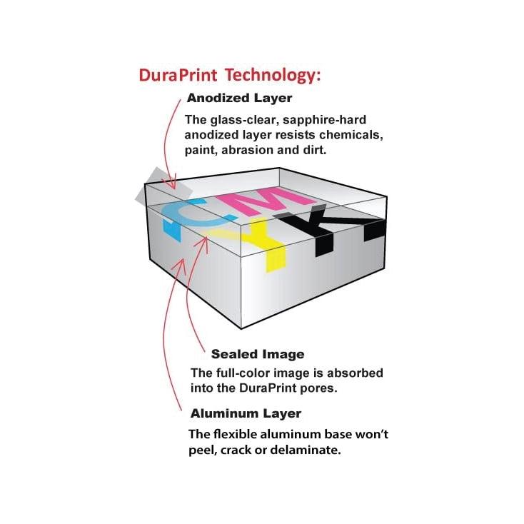 duraprint